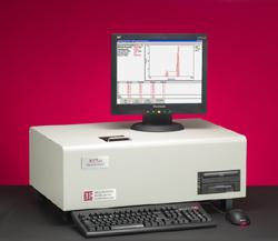 90Plus Particle Size Analyzer (Brookhaven, США)
