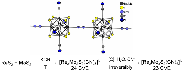 The direct synthesis of cluster complex with new 24-electron heterometallic core {Re3Mo3S8}−.