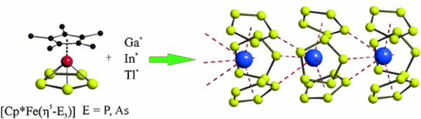 Complexes of Monocationic Group 13 Elements with Pentaphospha- and Pentaarsaferrocene.